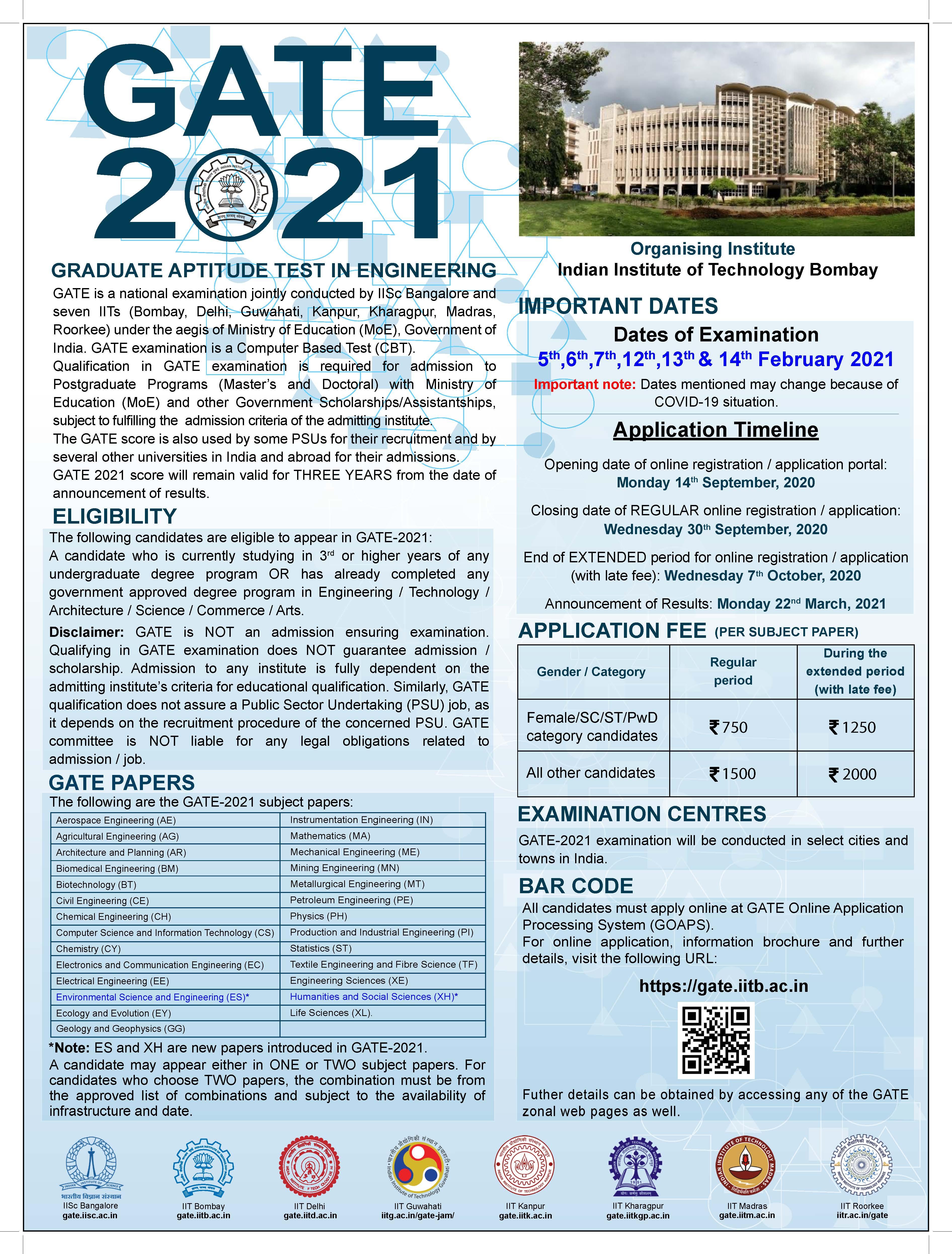 Psu Calendar 2022.Official Gate 2022 Notification Pdf