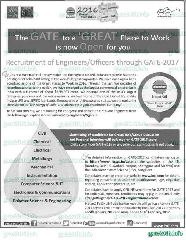 iocl-gate-2017-1