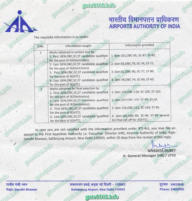 AAI Cut-off marks 2015