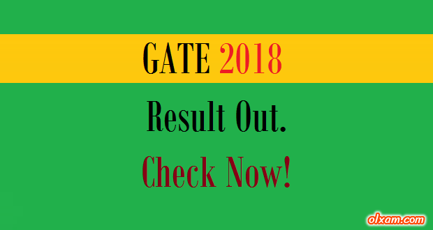Gate Result 2019 Date Pinterest: GATE 2019 Result