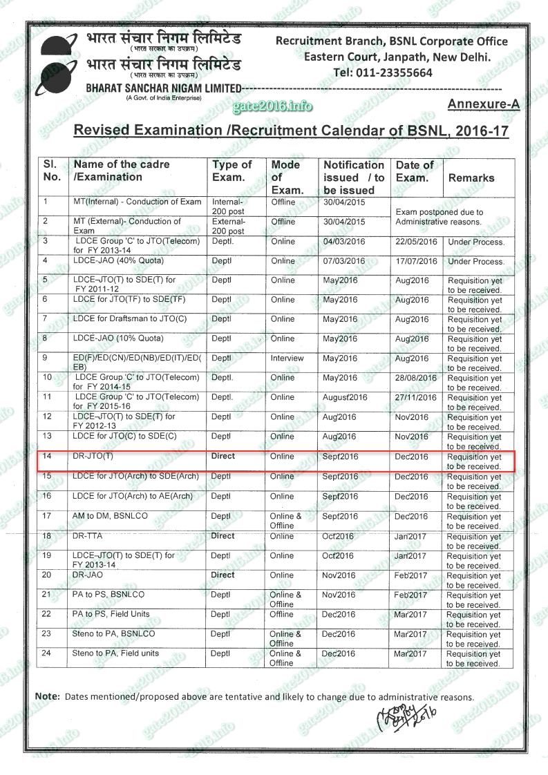 BSNL JTO 2016 DATE