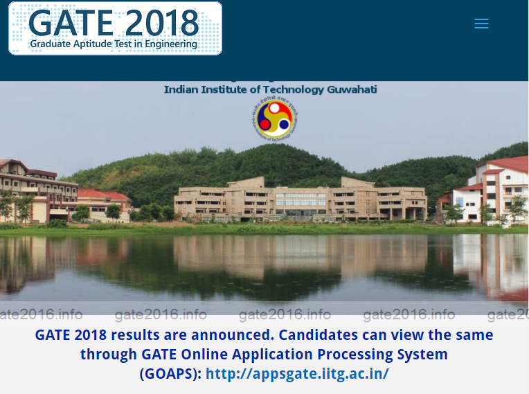 Gate 2019 Result Photo: GATE 2019 Result
