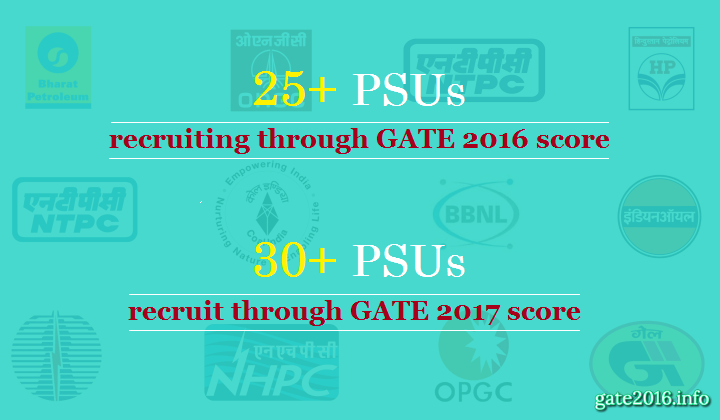 PSUs 2017 Application