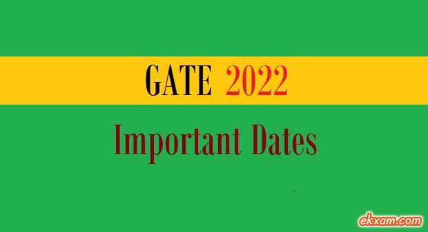 gate important dates