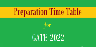 gate preparation time table