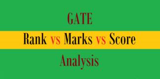 gate rank vs marks vs score analysis